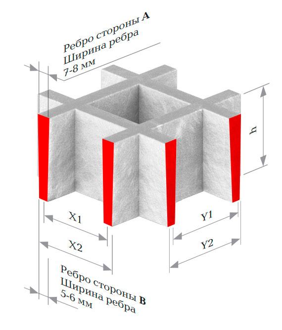 Стандартное исполнение GFK –решетчатого литьевого настила