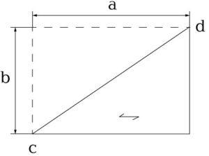 Расчет сварного настила SP и прессованного настила P непрямоугольной формы