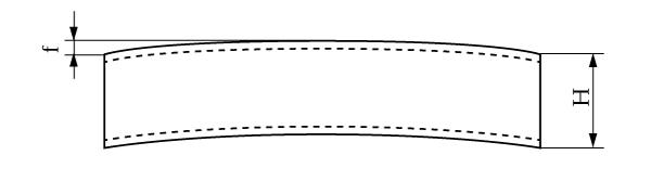 Допуски на отклонения от размера    ППН